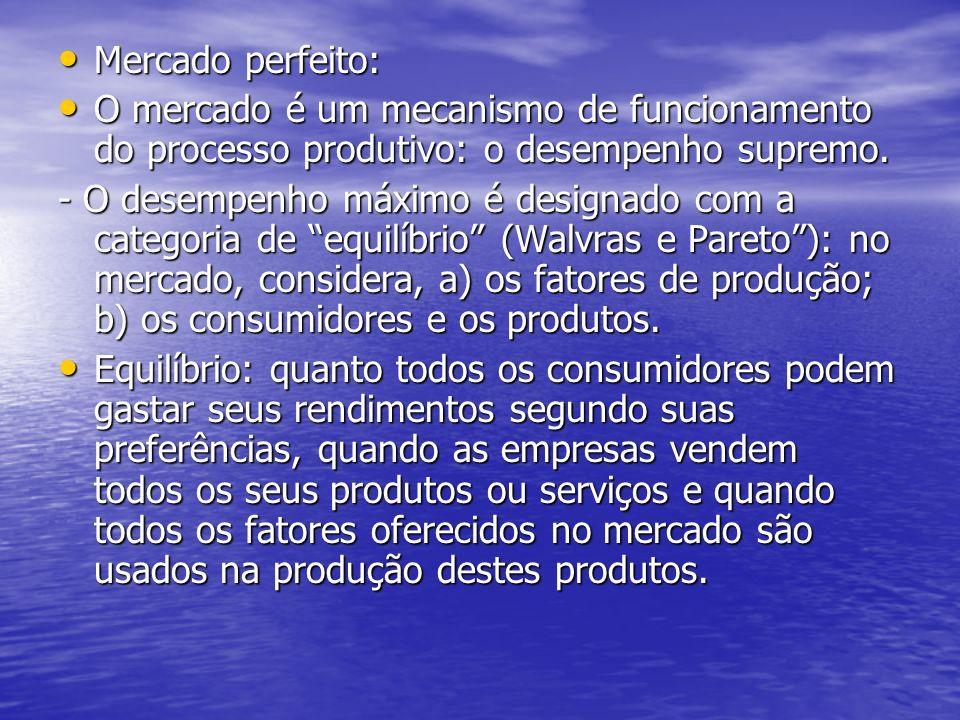 Mercado perfeito: O mercado é um mecanismo de funcionamento do processo produtivo: o desempenho supremo.