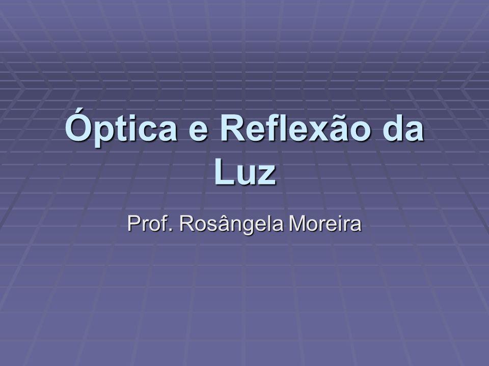 Óptica e Reflexão da Luz