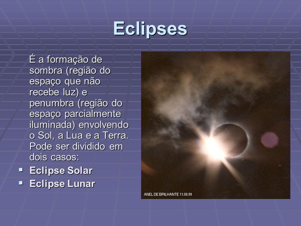 Eclipses