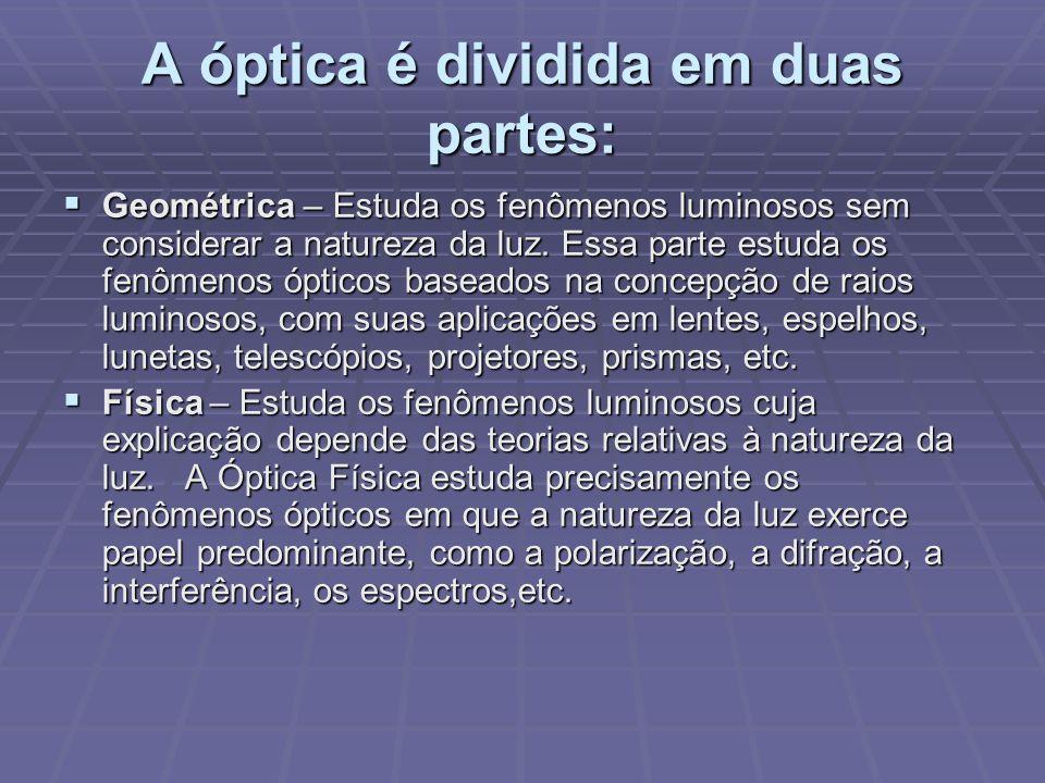 A óptica é dividida em duas partes: