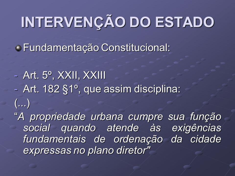 INTERVENÇÃO DO ESTADO Fundamentação Constitucional: