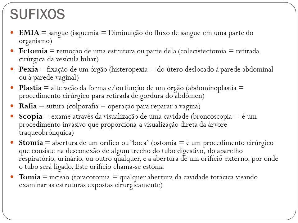 SUFIXOS EMIA = sangue (isquemia = Diminuição do fluxo de sangue em uma parte do organismo)