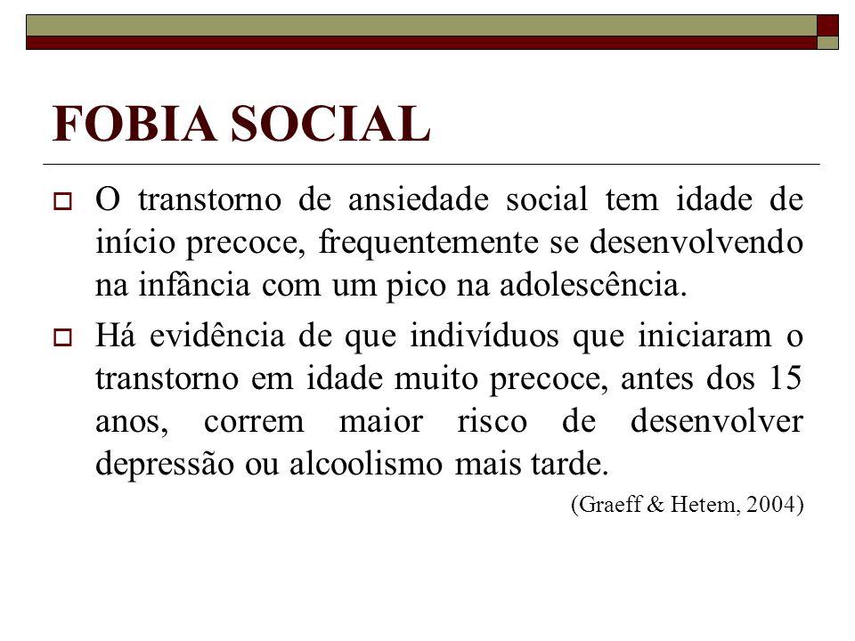 FOBIA SOCIAL O transtorno de ansiedade social tem idade de início precoce, frequentemente se desenvolvendo na infância com um pico na adolescência.