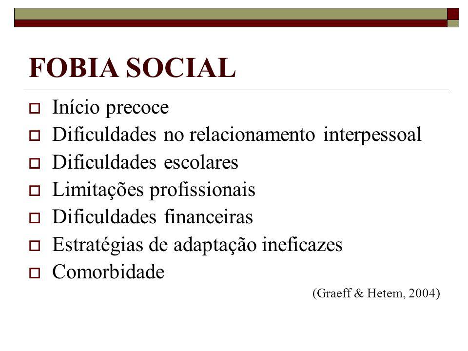 FOBIA SOCIAL Início precoce