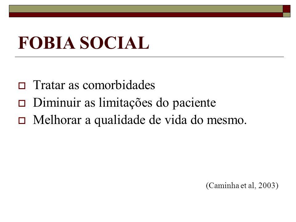FOBIA SOCIAL Tratar as comorbidades Diminuir as limitações do paciente