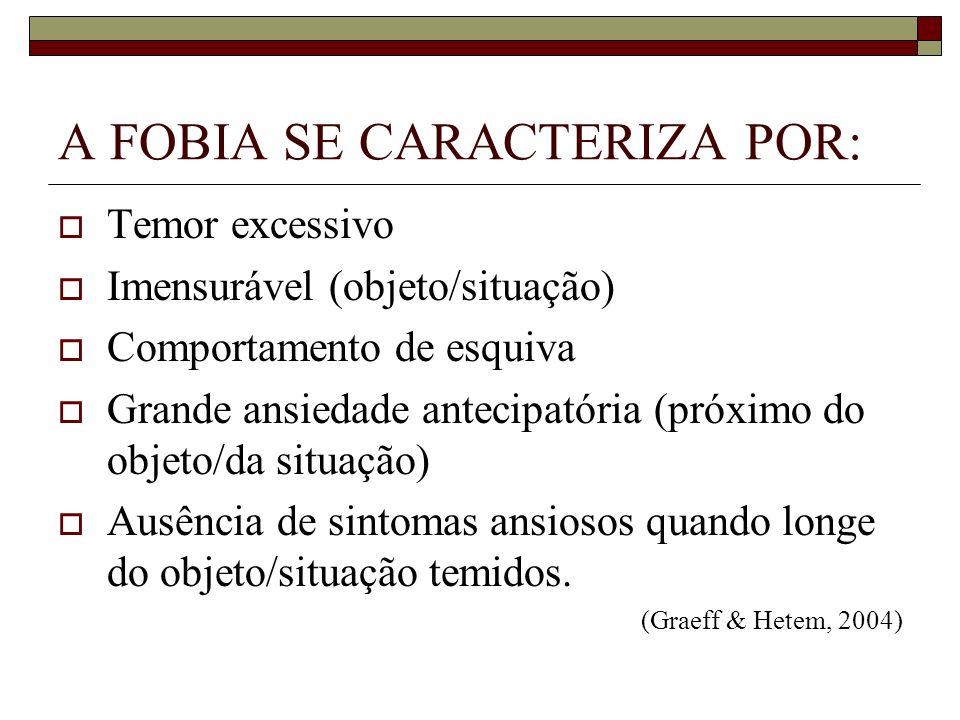 A FOBIA SE CARACTERIZA POR: