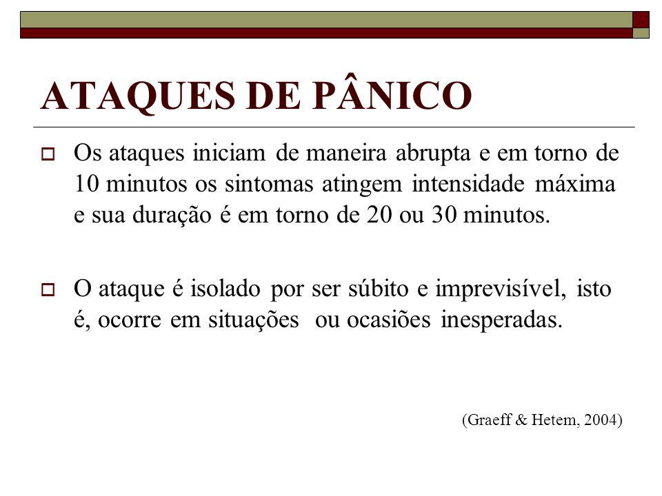 ATAQUES DE PÂNICO
