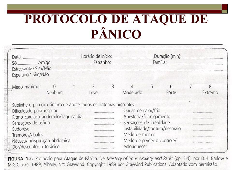 PROTOCOLO DE ATAQUE DE PÂNICO
