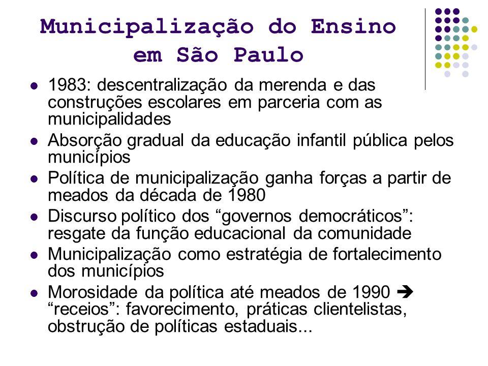 Municipalização do Ensino em São Paulo