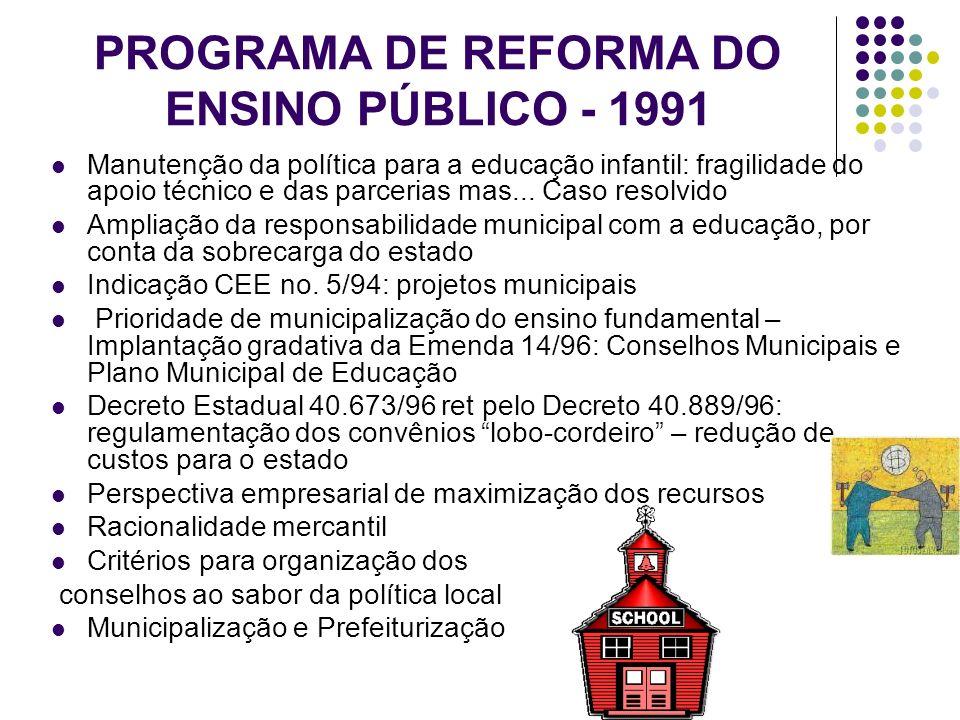 PROGRAMA DE REFORMA DO ENSINO PÚBLICO - 1991