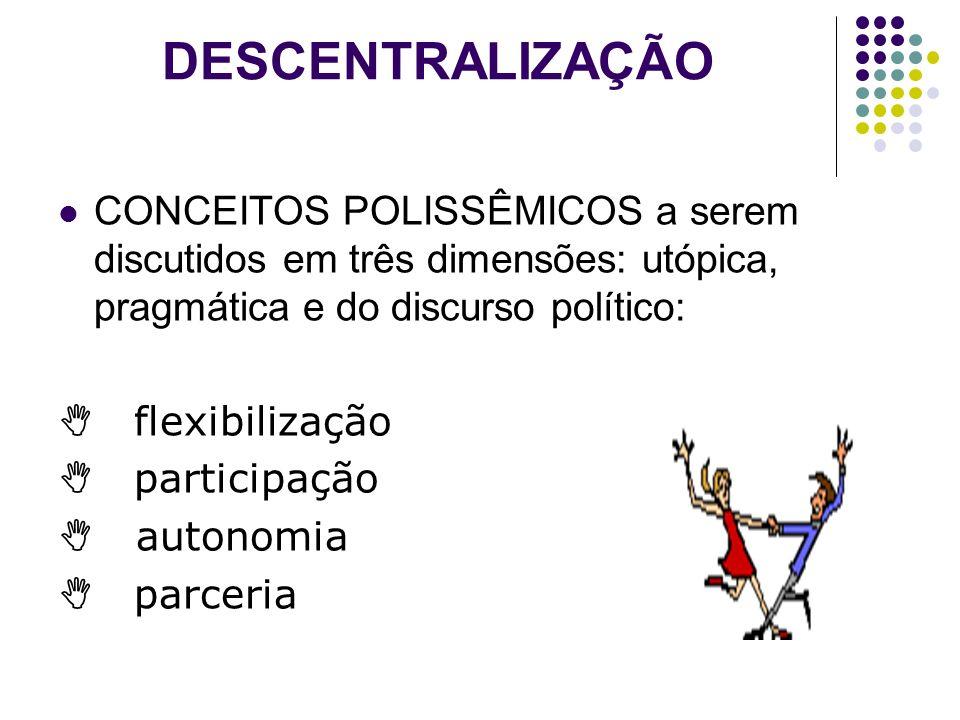 DESCENTRALIZAÇÃO CONCEITOS POLISSÊMICOS a serem discutidos em três dimensões: utópica, pragmática e do discurso político: