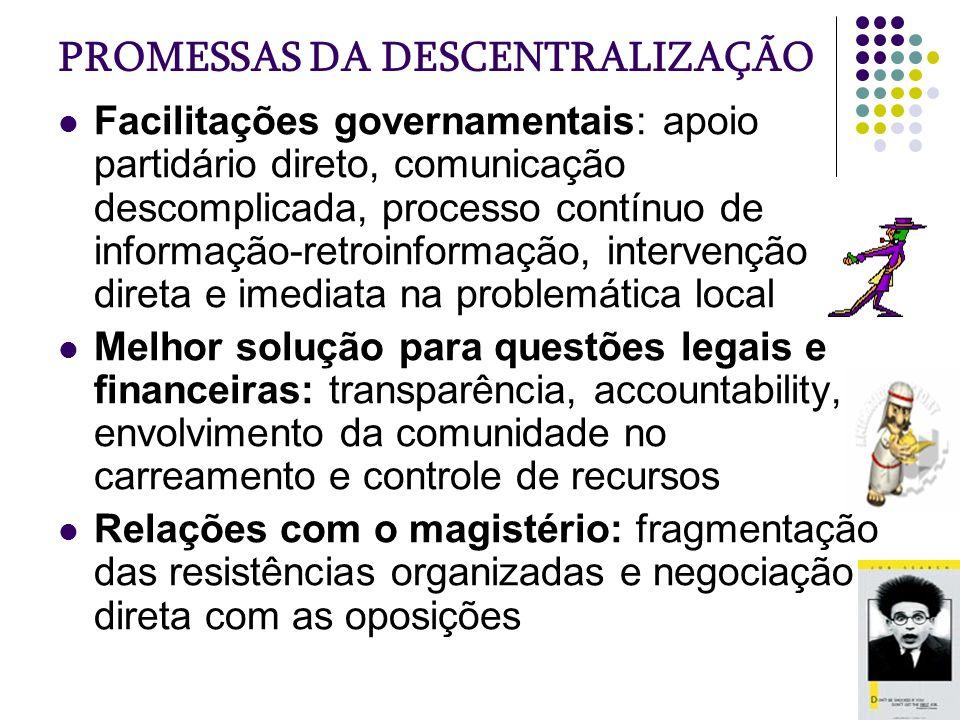 PROMESSAS DA DESCENTRALIZAÇÃO