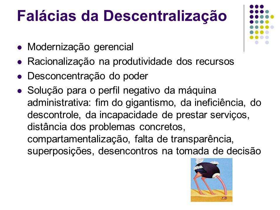 Falácias da Descentralização