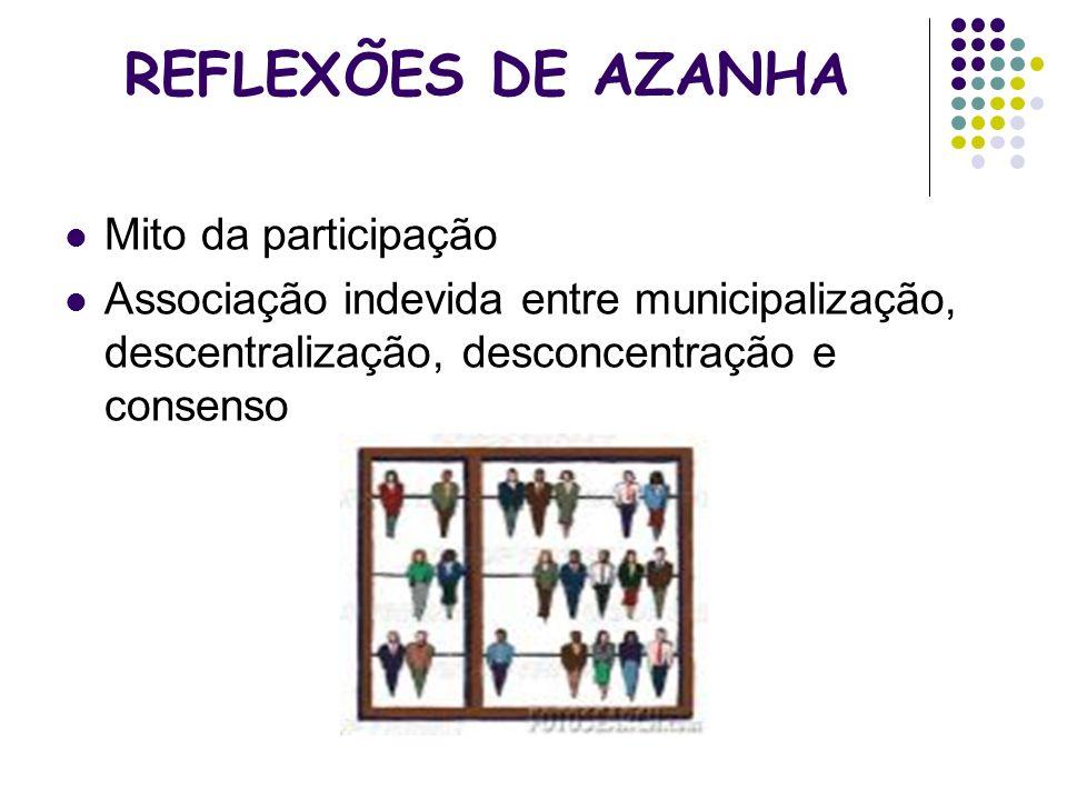 REFLEXÕES DE AZANHA Mito da participação
