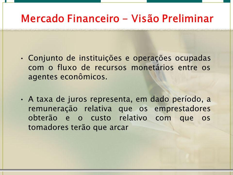 Mercado Financeiro - Visão Preliminar