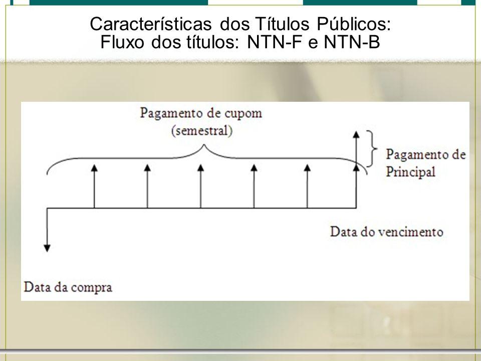 Características dos Títulos Públicos: Fluxo dos títulos: NTN-F e NTN-B
