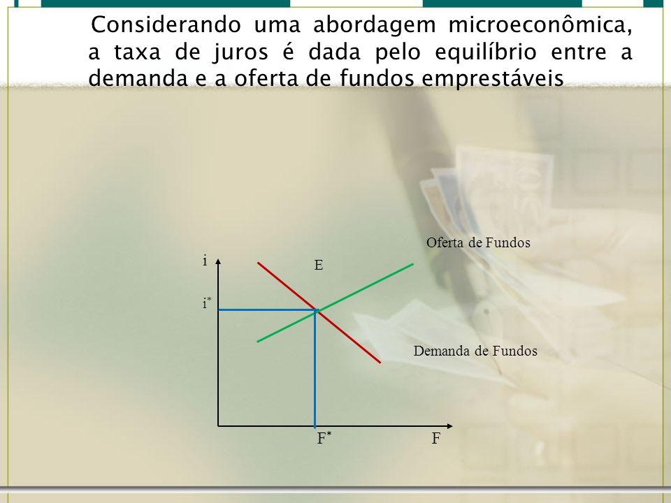 Considerando uma abordagem microeconômica, a taxa de juros é dada pelo equilíbrio entre a demanda e a oferta de fundos emprestáveis