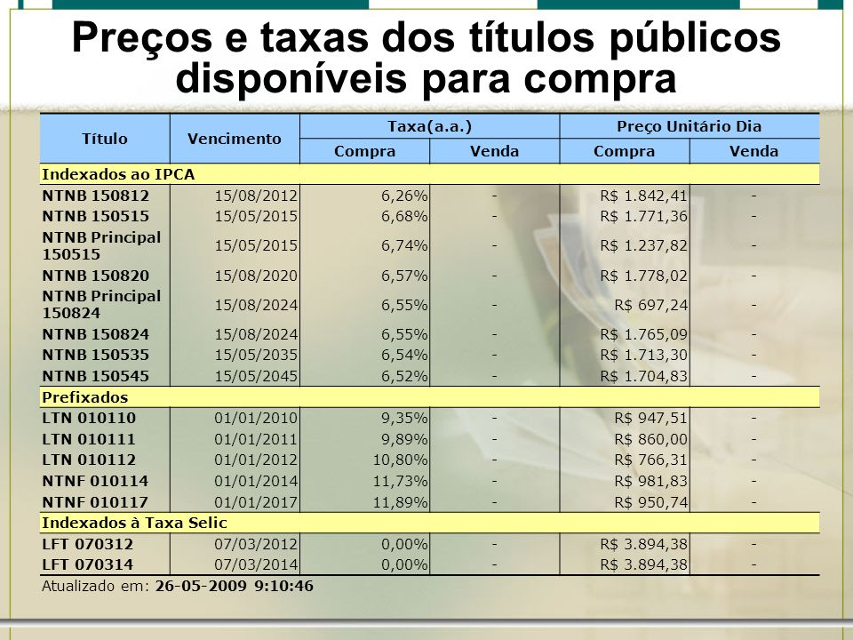 Preços e taxas dos títulos públicos disponíveis para compra