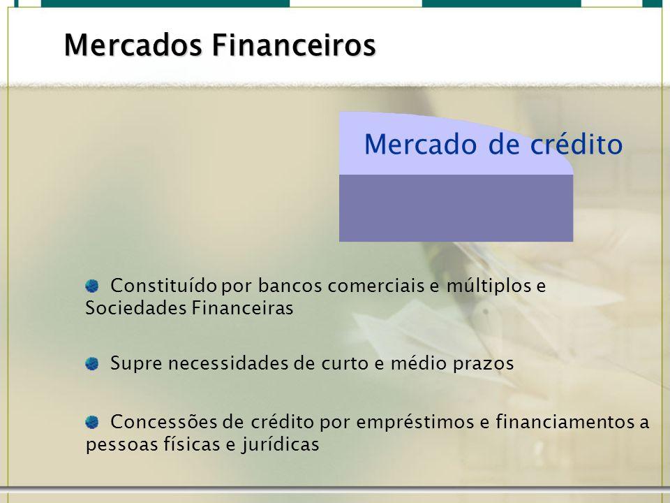 Mercados Financeiros Mercado de crédito