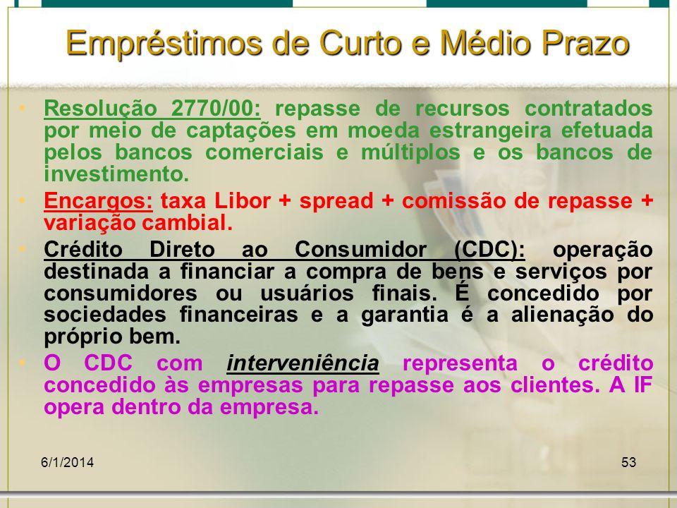 Empréstimos de Curto e Médio Prazo