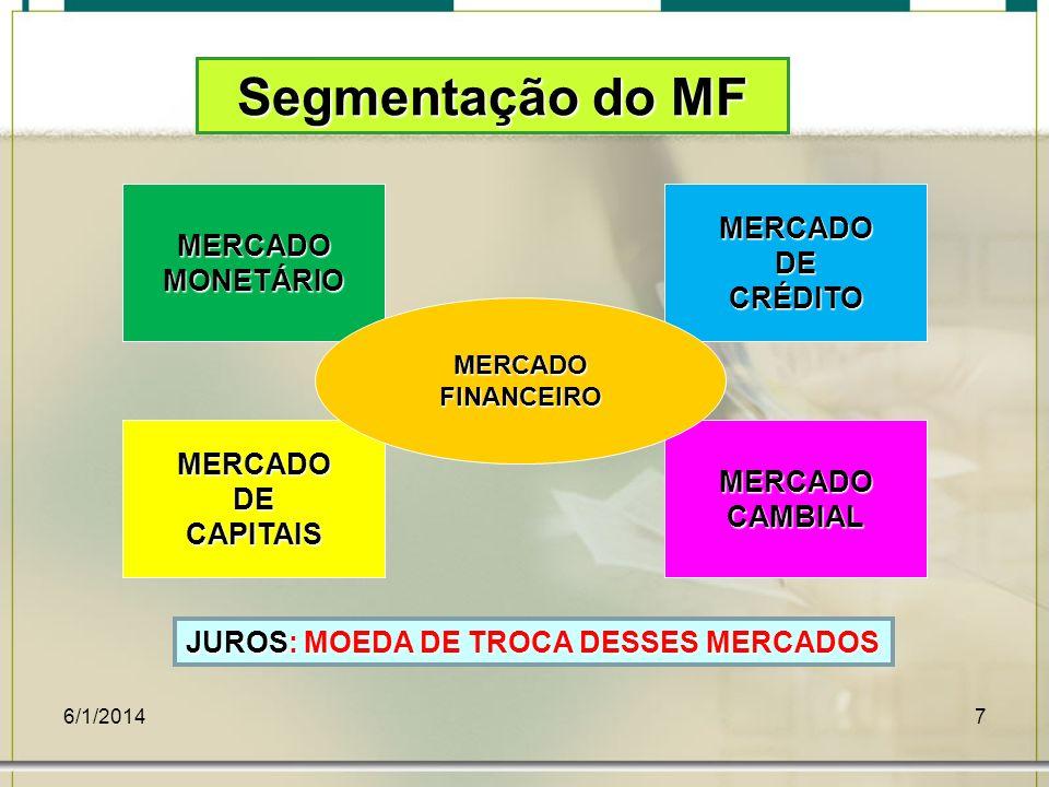 Segmentação do MF MERCADO MONETÁRIO CRÉDITO DE CAMBIAL CAPITAIS