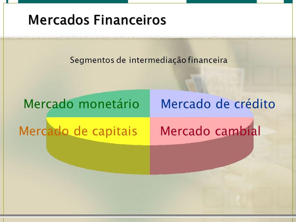 Segmentos de intermediação financeira