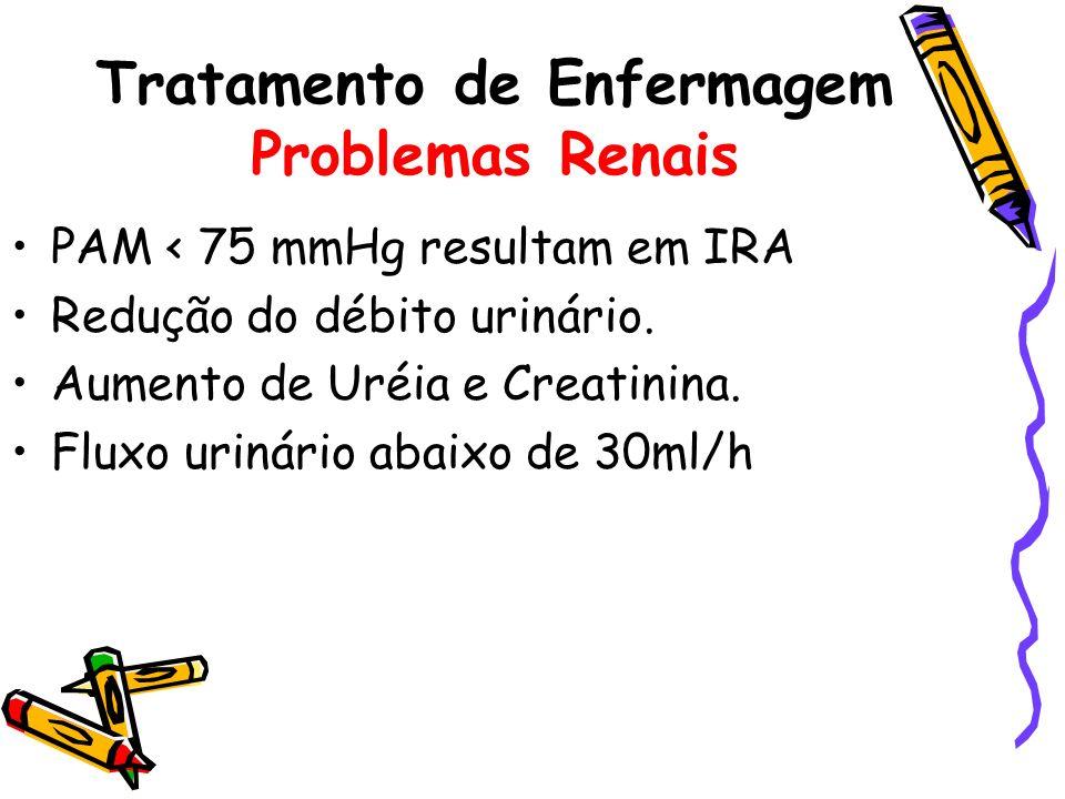 Tratamento de Enfermagem Problemas Renais