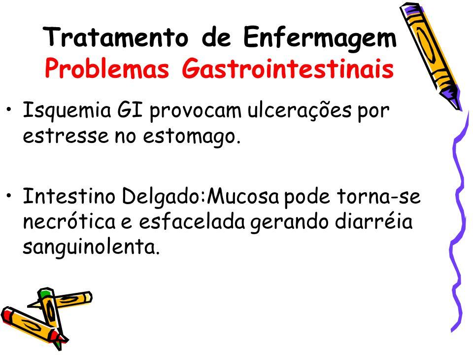 Tratamento de Enfermagem Problemas Gastrointestinais