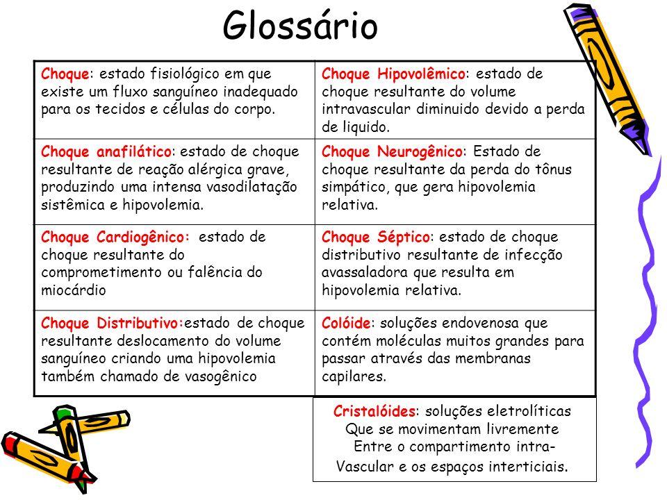 Glossário Choque: estado fisiológico em que existe um fluxo sanguíneo inadequado para os tecidos e células do corpo.