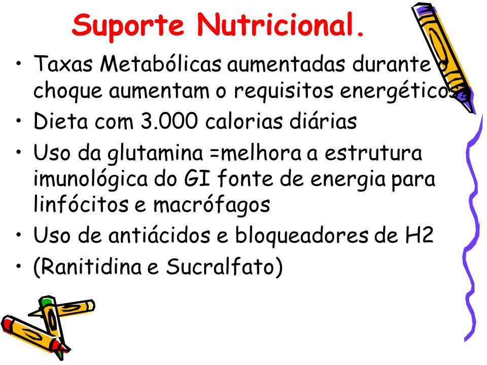 Suporte Nutricional.Taxas Metabólicas aumentadas durante o choque aumentam o requisitos energéticos.