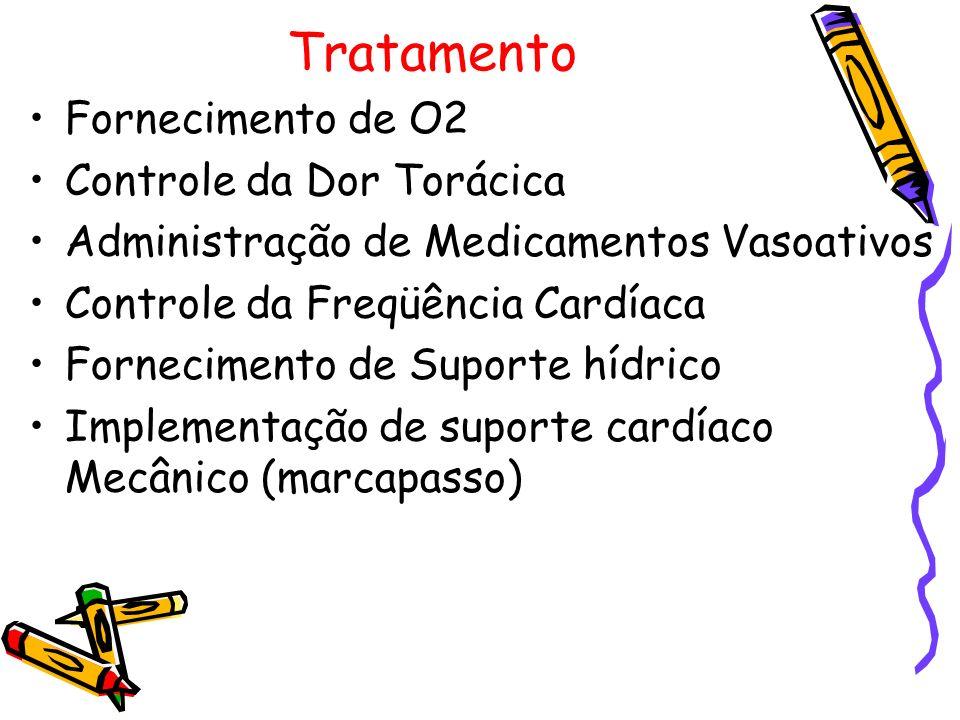 Tratamento Fornecimento de O2 Controle da Dor Torácica
