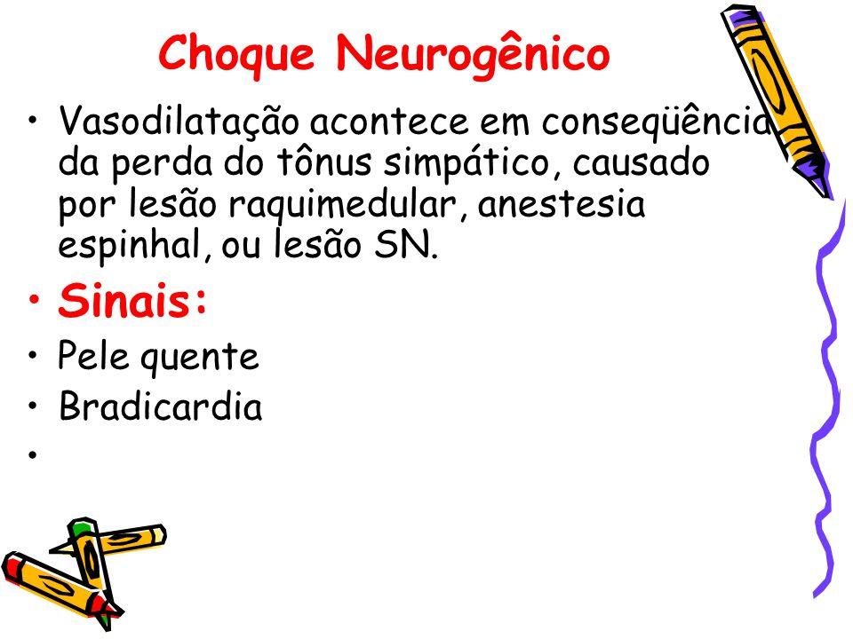 Choque Neurogênico Sinais:
