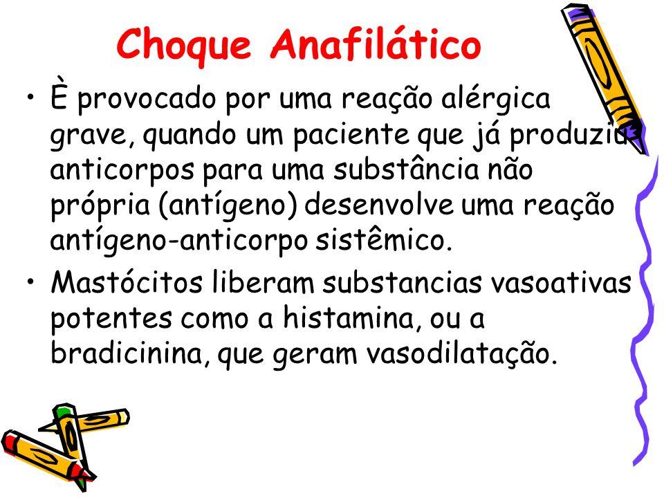 Choque Anafilático