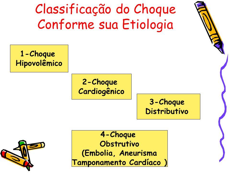 Classificação do Choque Conforme sua Etiologia