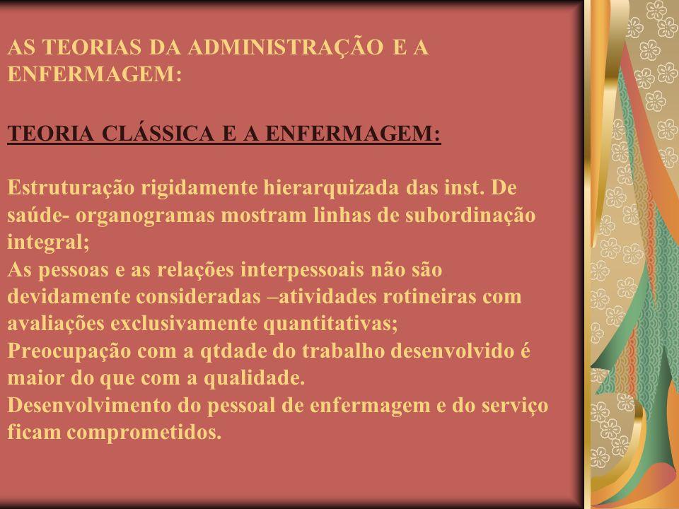 AS TEORIAS DA ADMINISTRAÇÃO E A ENFERMAGEM: TEORIA CLÁSSICA E A ENFERMAGEM: Estruturação rigidamente hierarquizada das inst.