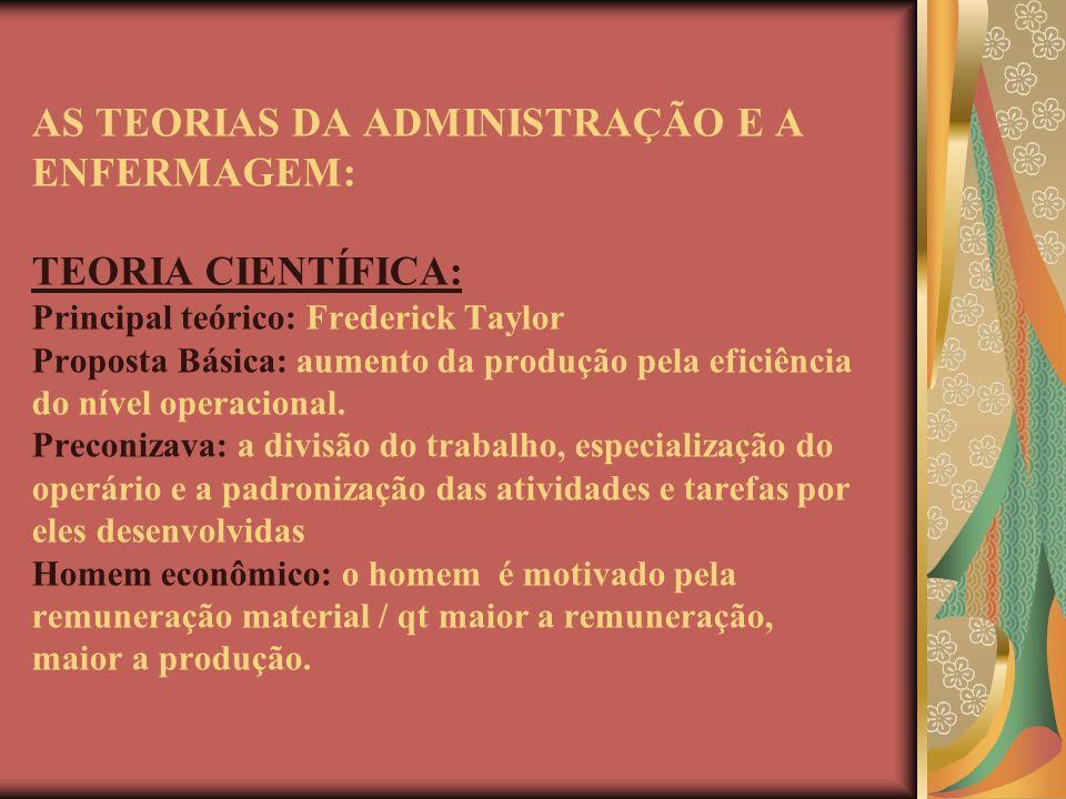 AS TEORIAS DA ADMINISTRAÇÃO E A ENFERMAGEM: TEORIA CIENTÍFICA: Principal teórico: Frederick Taylor Proposta Básica: aumento da produção pela eficiência do nível operacional.