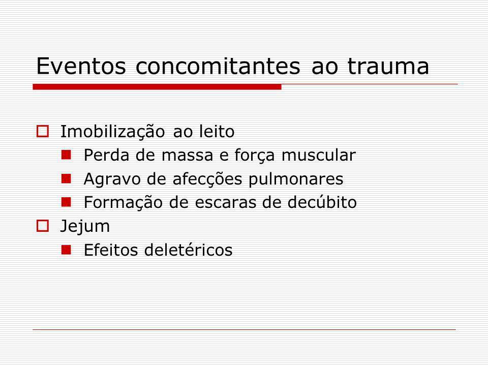 Eventos concomitantes ao trauma
