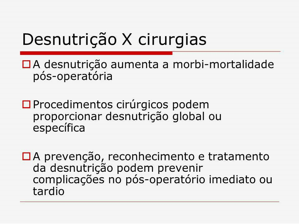 Desnutrição X cirurgias