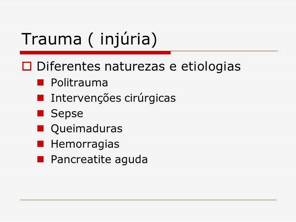 Trauma ( injúria) Diferentes naturezas e etiologias Politrauma