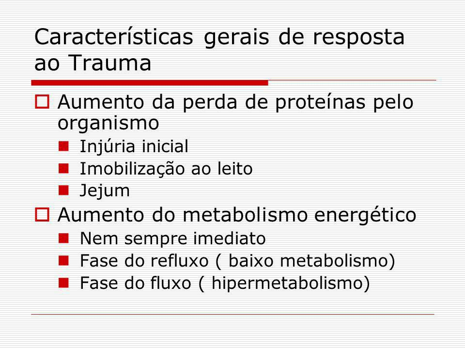 Características gerais de resposta ao Trauma