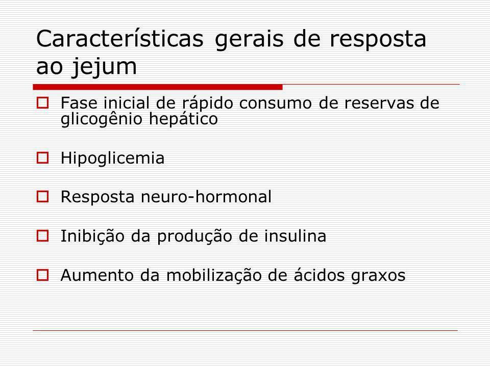 Características gerais de resposta ao jejum