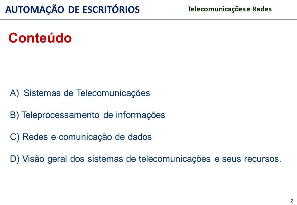 Conteúdo Sistemas de Telecomunicações