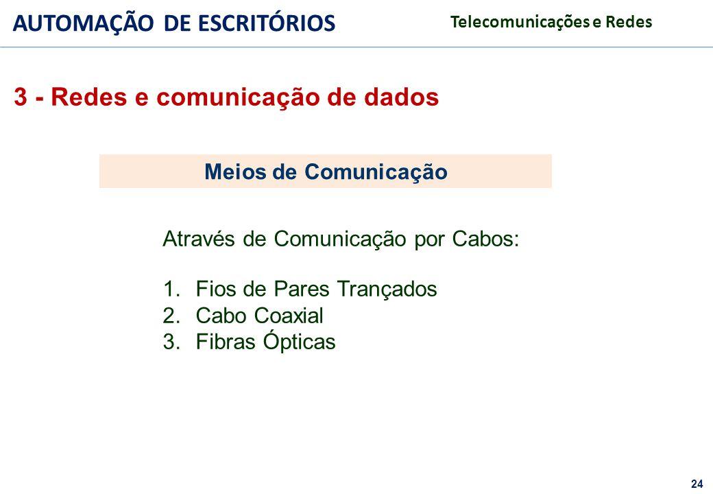 3 - Redes e comunicação de dados