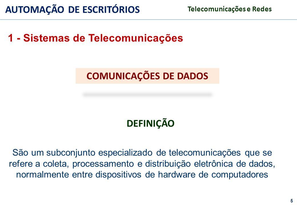 COMUNICAÇÕES DE DADOS DEFINIÇÃO