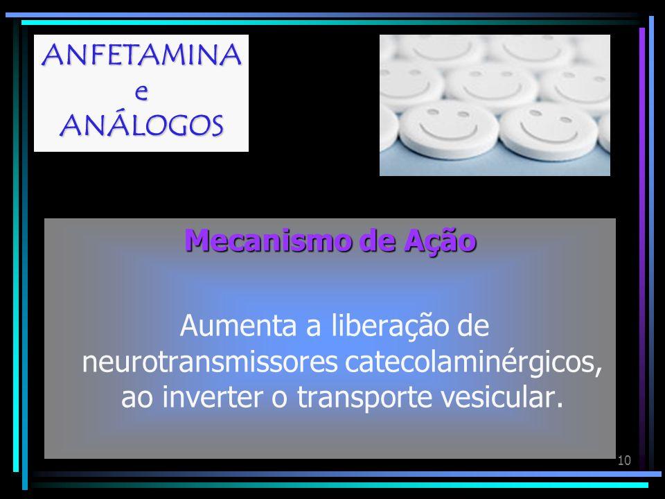 ANFETAMINA e ANÁLOGOS Mecanismo de Ação.