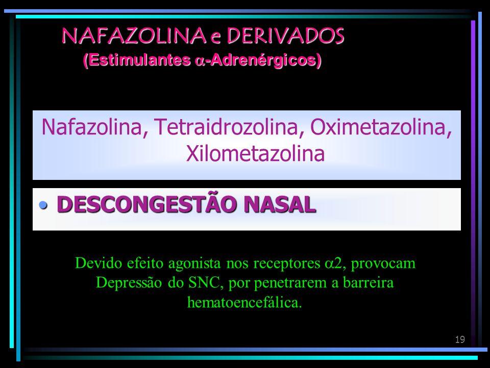 NAFAZOLINA e DERIVADOS (Estimulantes -Adrenérgicos)
