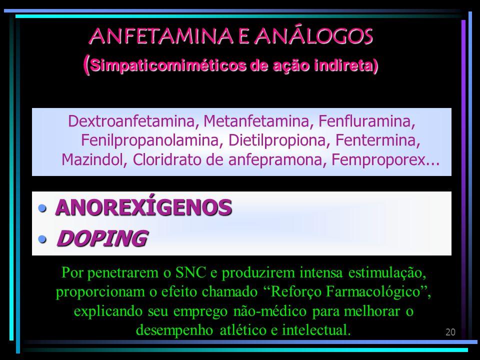 ANFETAMINA E ANÁLOGOS (Simpaticomiméticos de ação indireta)