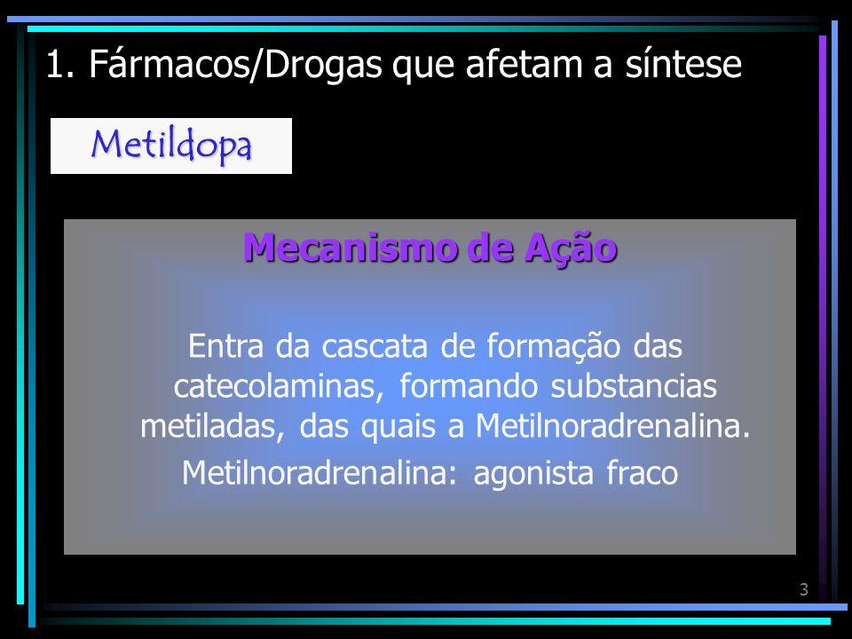 1. Fármacos/Drogas que afetam a síntese