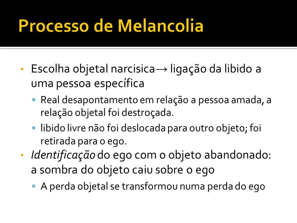Processo de Melancolia