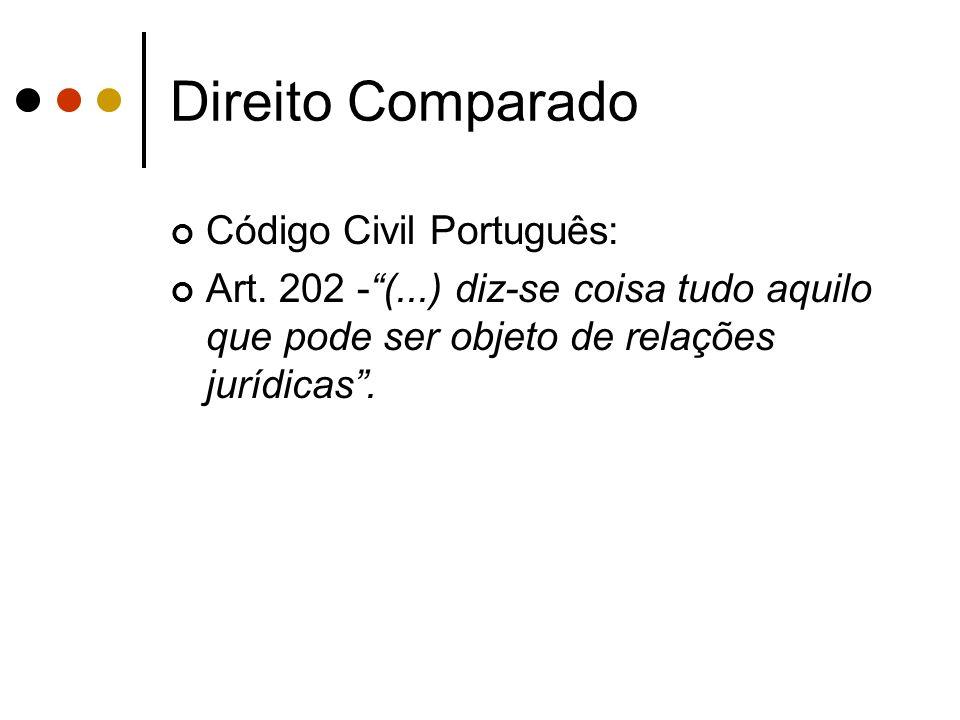 Direito Comparado Código Civil Português: